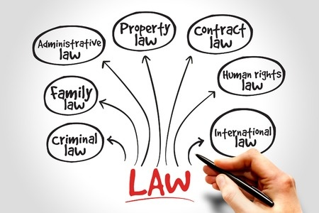 What small law firms are easiest to sell